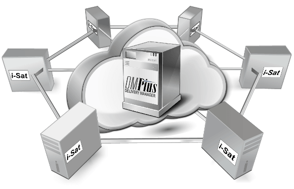 OM Plus i-Sat, OM Plus, iSat, Cloud Printing, Cloud Based Printing, Cloud Print, Plus Technologies